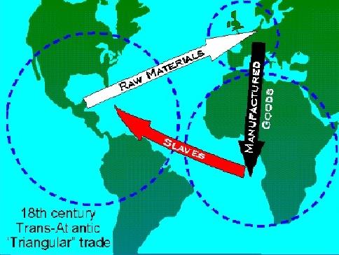 triangular slave trade